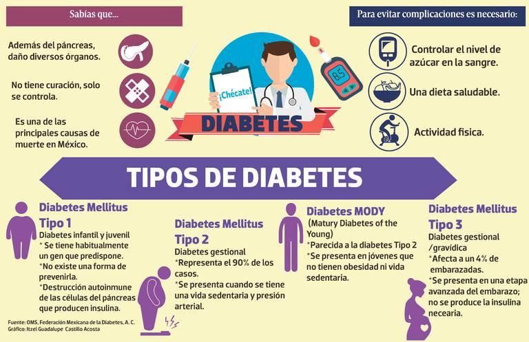 diabetes mellitus tipo 1 en obesidad infantil